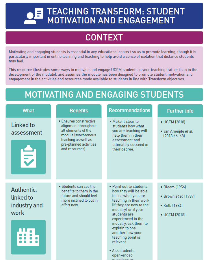 Screenshot of student motivation and engagement infographic