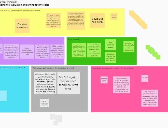 Formalisingthe evaluation of learning technologies